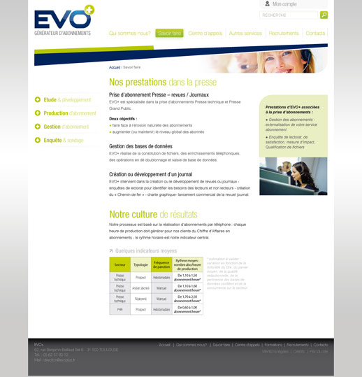 Page EVO+